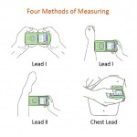 Four Measuring Positions